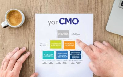 What is yorCMO? Fractional Marketing Services